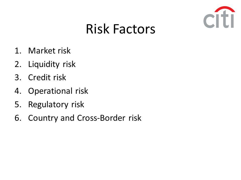Risk Factors Market risk Liquidity risk Credit risk Operational risk