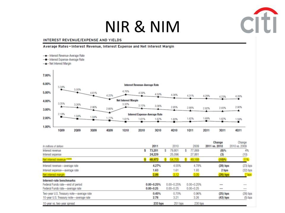 NIR & NIM