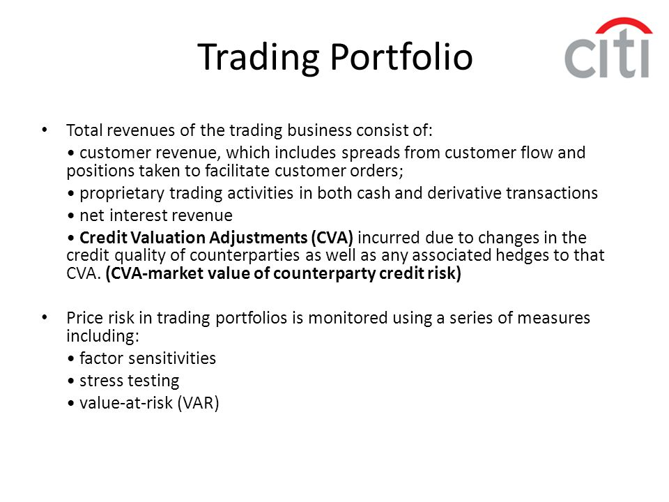 Trading Portfolio Total revenues of the trading business consist of: