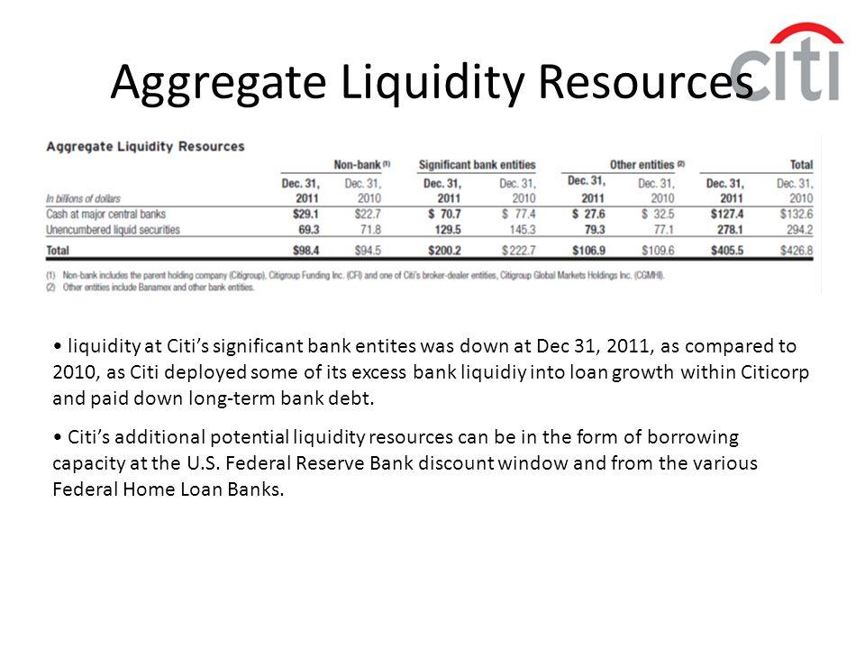 Aggregate Liquidity Resources