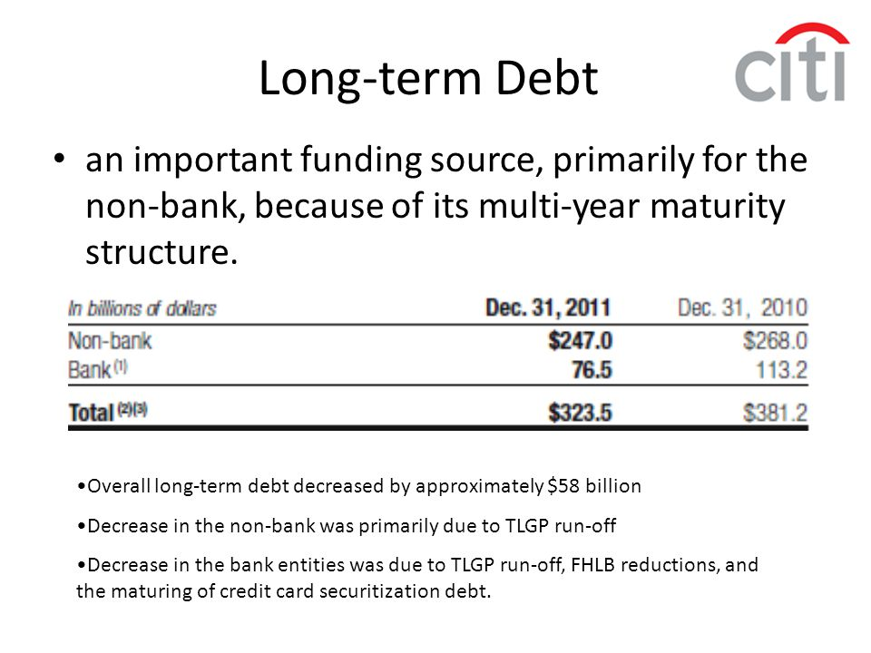 Long-term Debt an important funding source, primarily for the non-bank, because of its multi-year maturity structure.