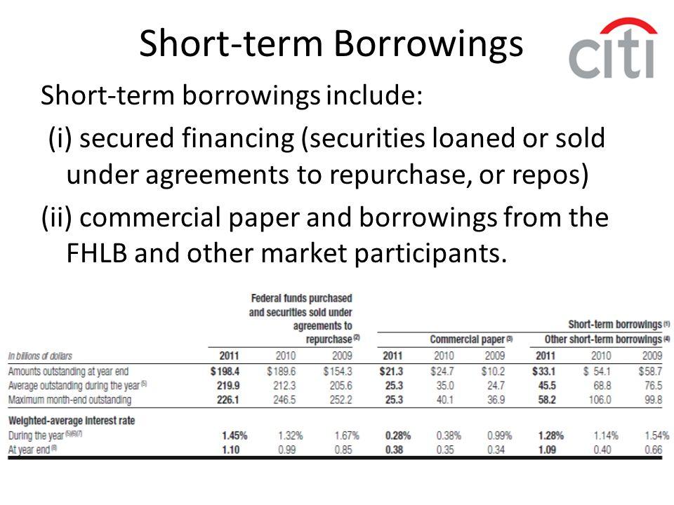 Short-term Borrowings