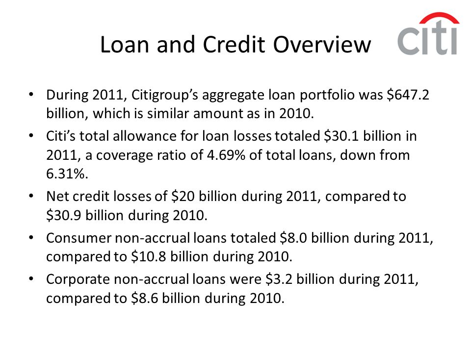 Loan and Credit Overview