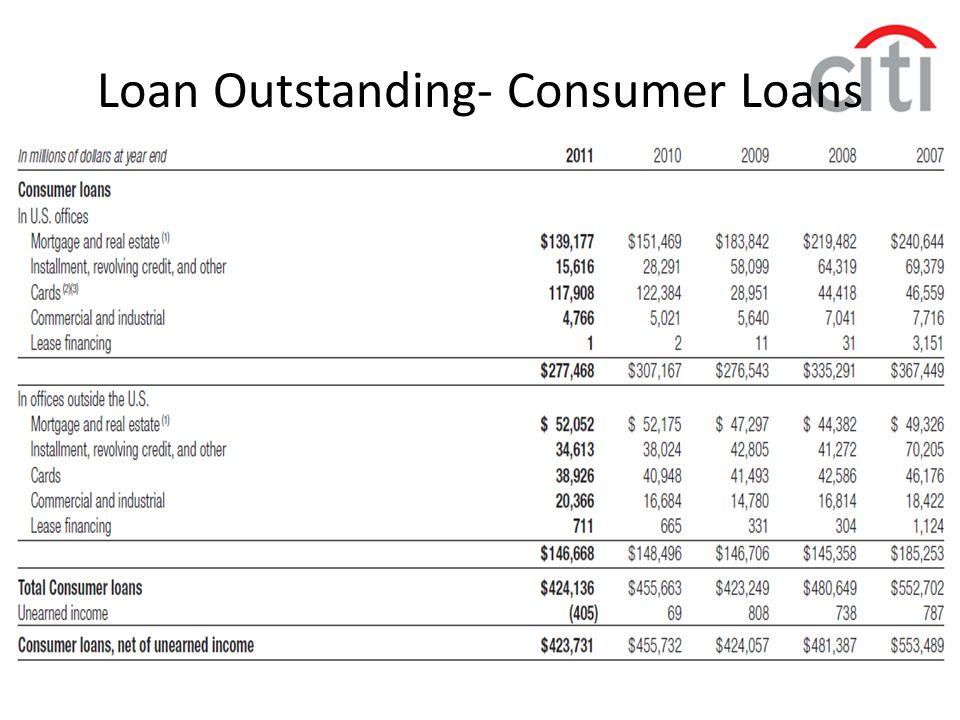 Loan Outstanding- Consumer Loans
