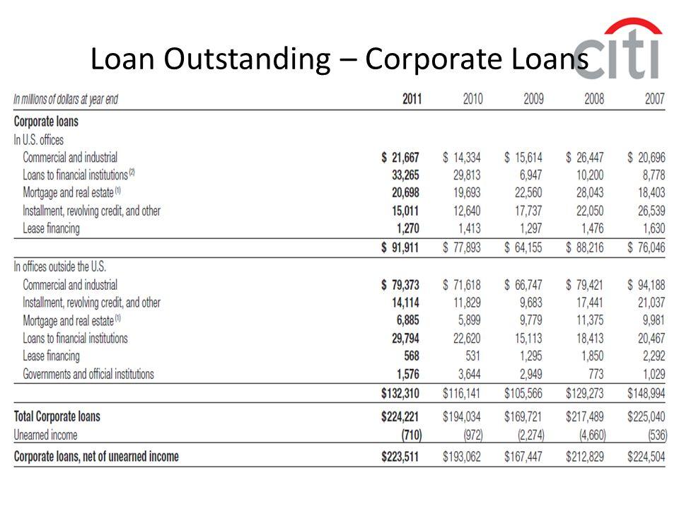 Loan Outstanding – Corporate Loans