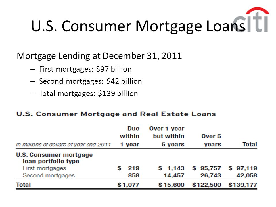 U.S. Consumer Mortgage Loans