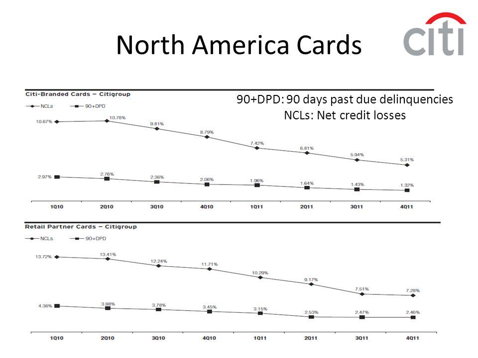 90+DPD: 90 days past due delinquencies NCLs: Net credit losses