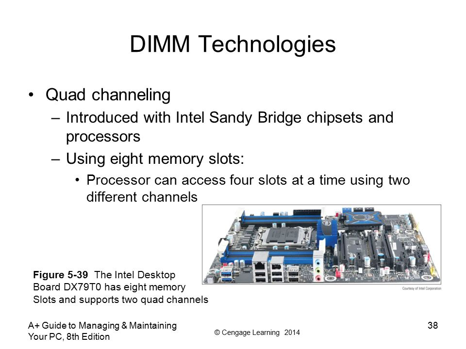 DIMM Technologies Quad channeling