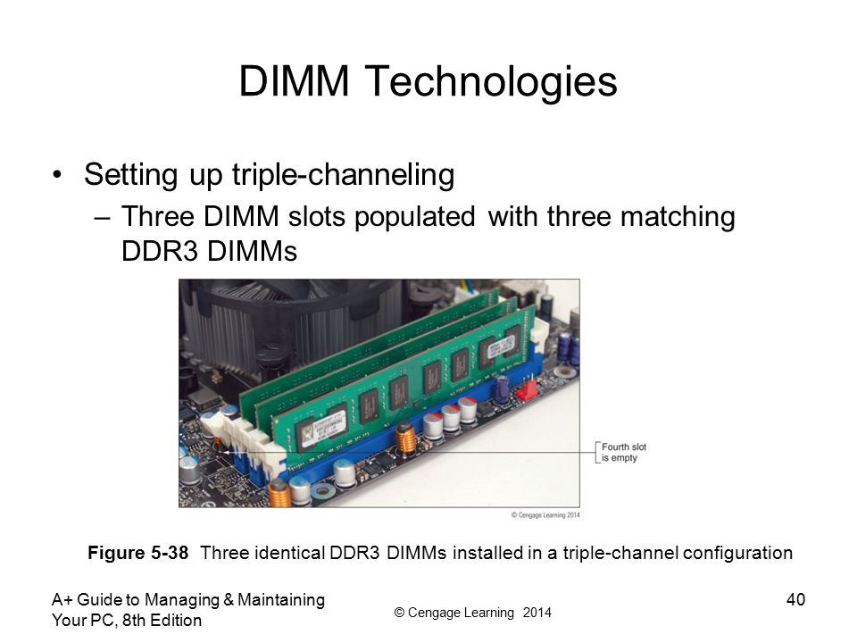 DIMM Technologies Setting up triple-channeling