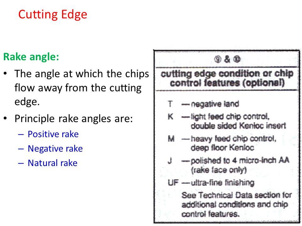 Cutting Edge Rake angle: