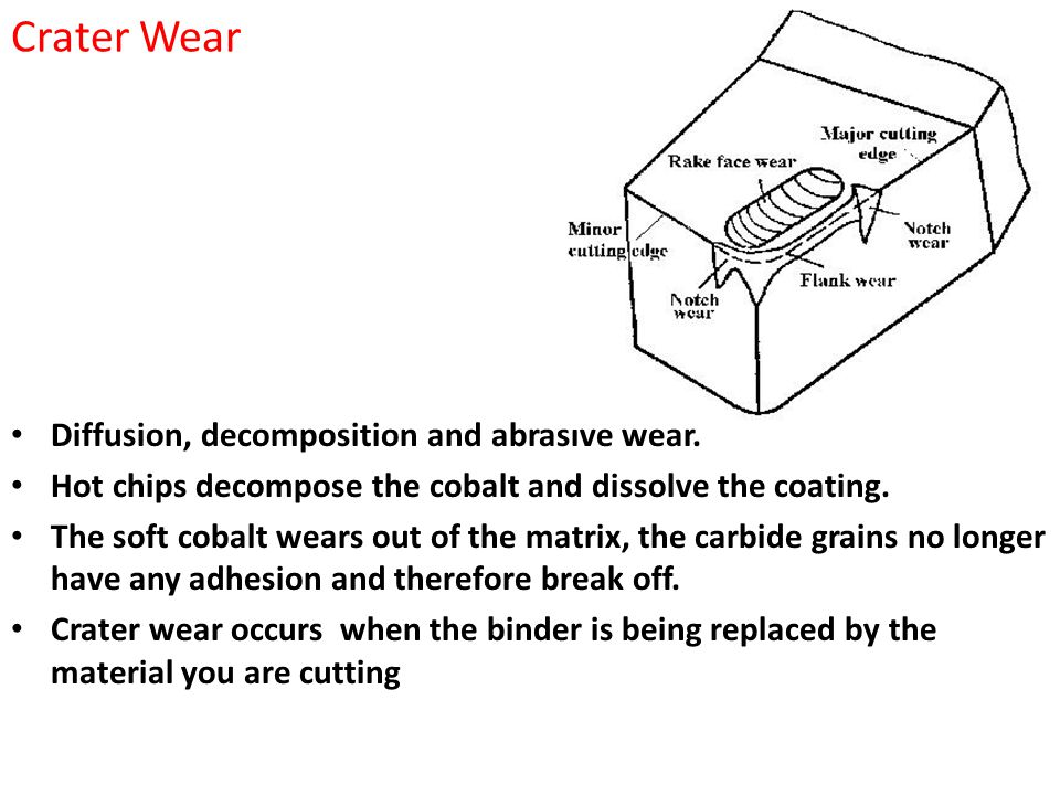 Crater Wear Diffusion, decomposition and abrasive wear.