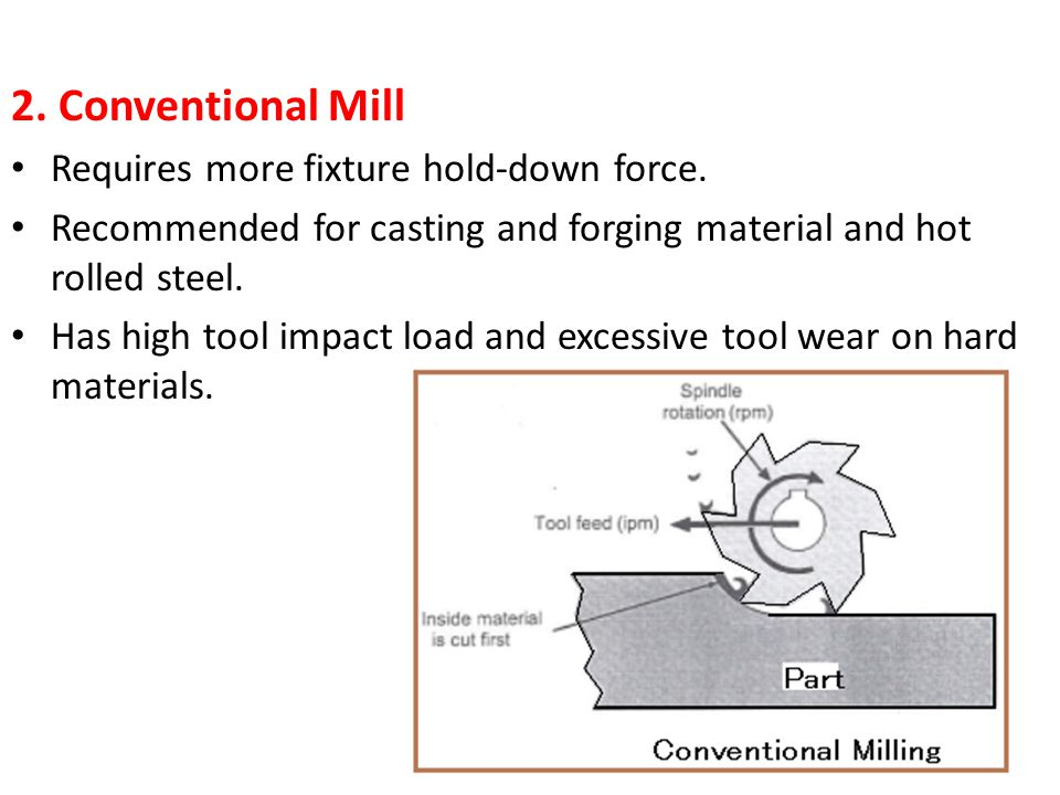 2. Conventional Mill Requires more fixture hold-down force.