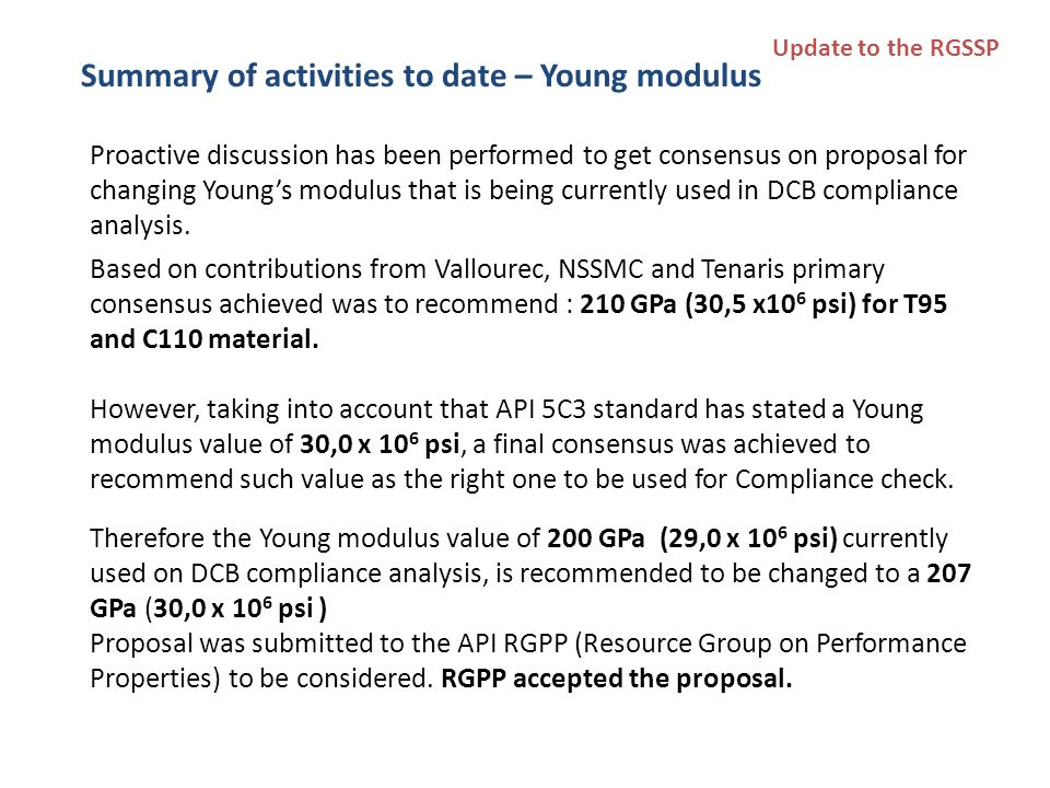 Summary of activities to date – Young modulus
