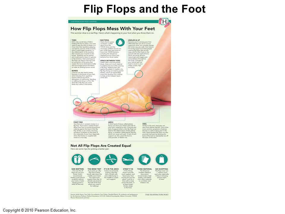 Flip Flops and the Foot
