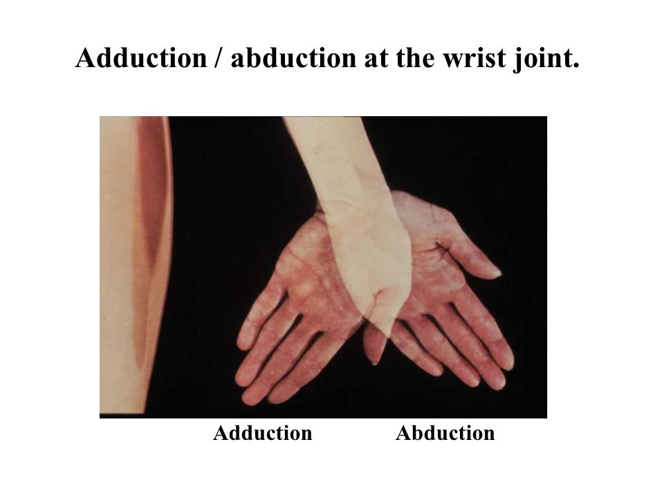 Adduction / abduction at the wrist joint.