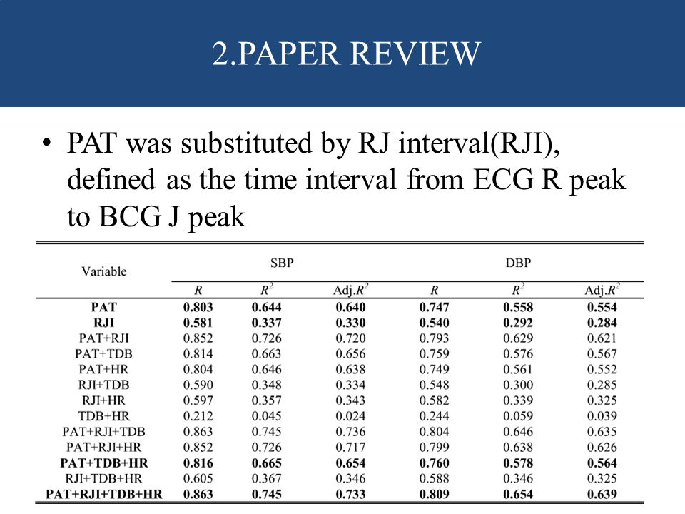 2.PAPER REVIEW PAT was substituted by RJ interval(RJI), defined as the time interval from ECG R peak to BCG J peak.