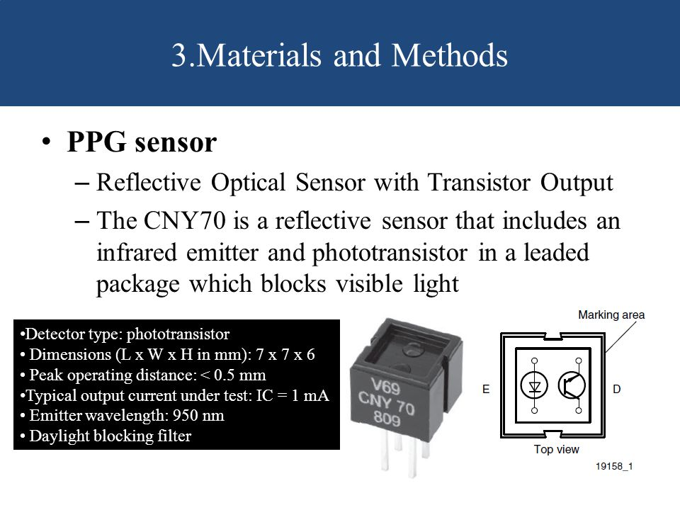3.Materials and Methods PPG sensor