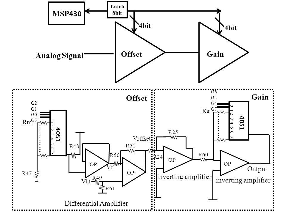 MSP430 Offset Gain Analog Signal 4bit ………… 4051 Output
