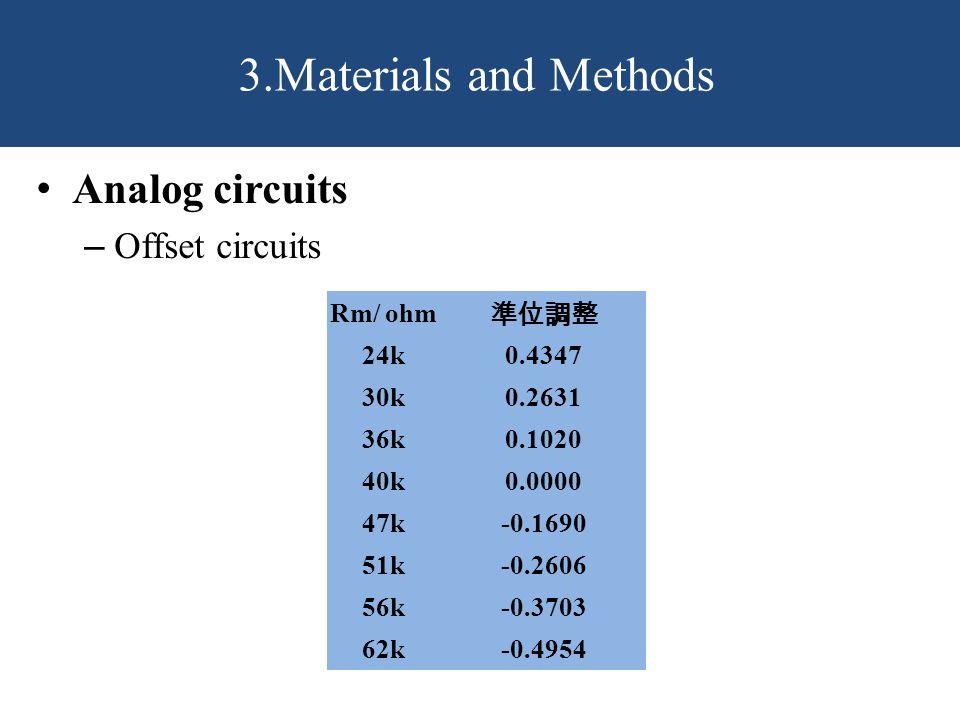 3.Materials and Methods 3.Materials and Methods Analog circuits