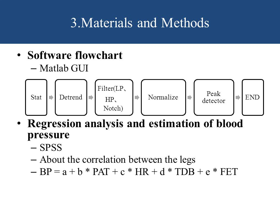 3.Materials and Methods Software flowchart