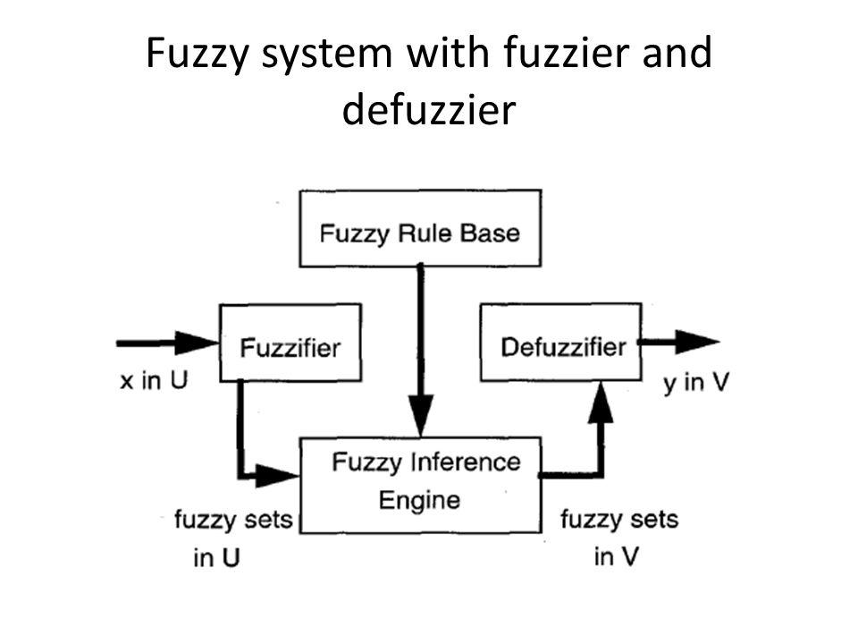 Fuzzy system with fuzzier and defuzzier