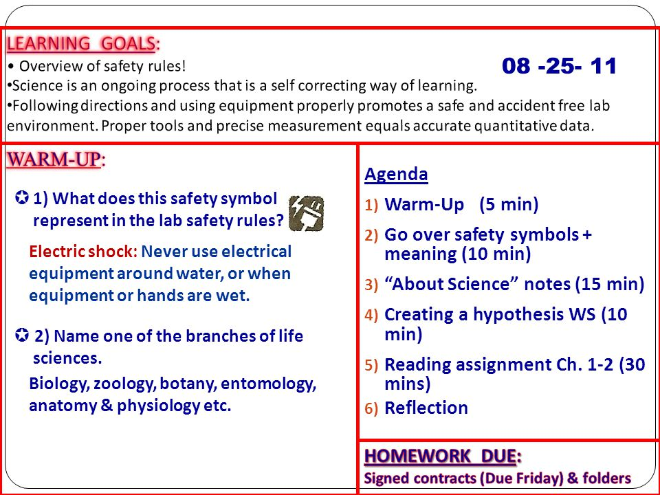 Learning Goals Warm Up Agenda Warm Up 5 Min Ppt Video Online