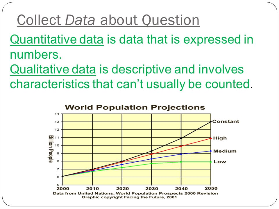 Collect Data about Question