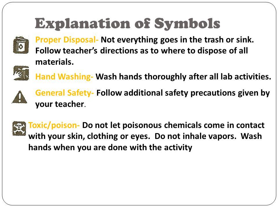 Explanation of Symbols