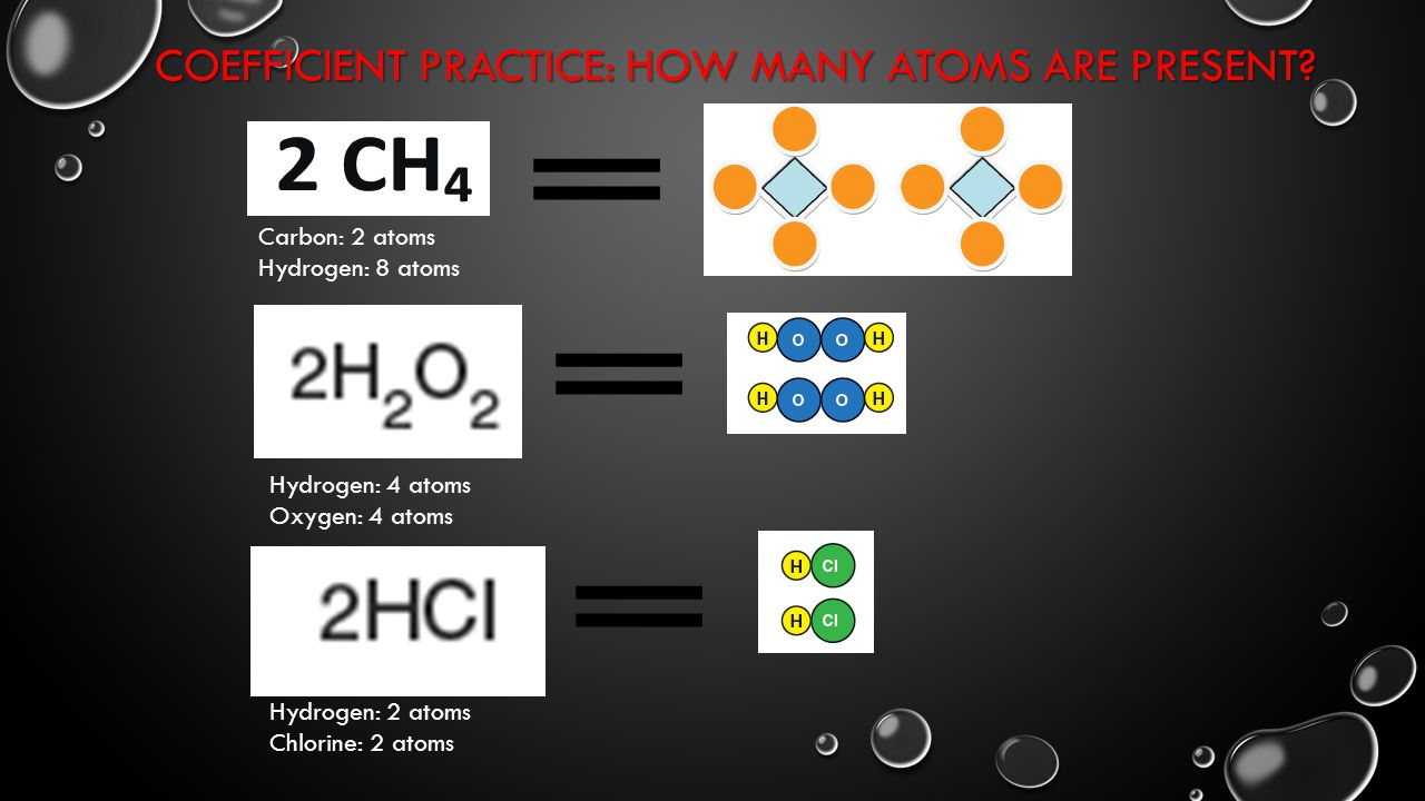 Coefficient Practice: How many atoms are present