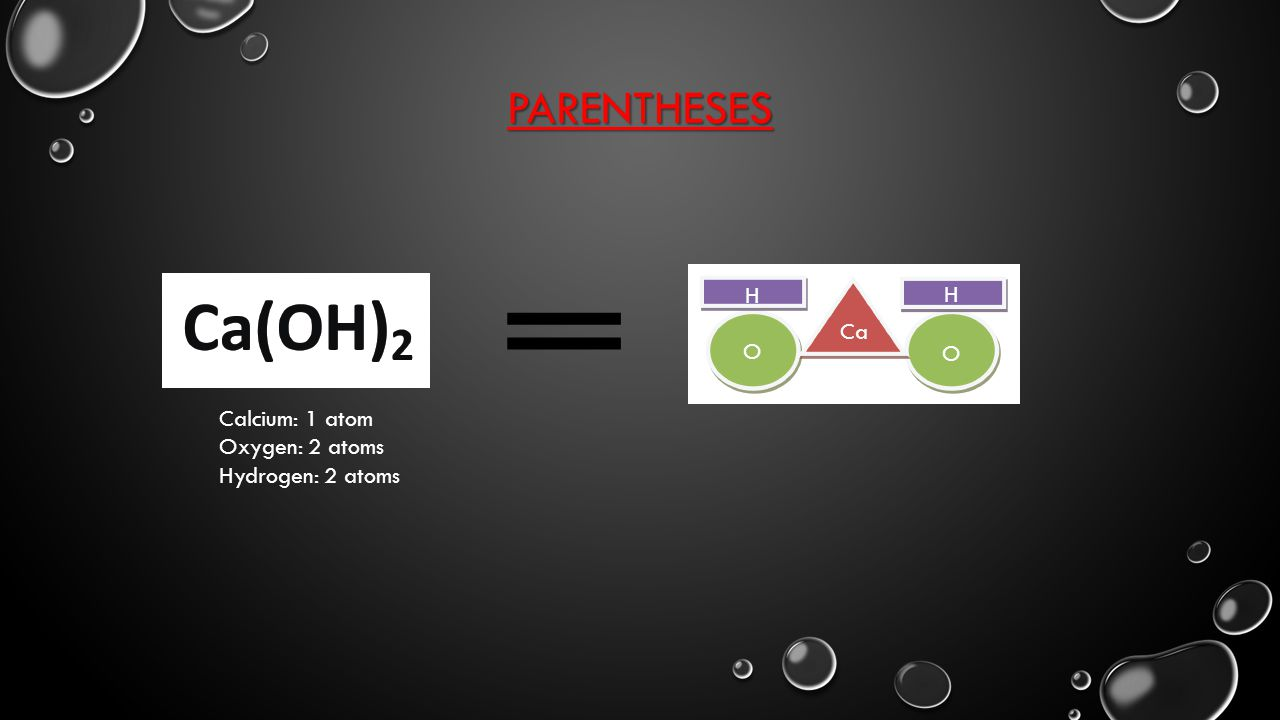 Parentheses H H Ca O O Calcium: 1 atom Oxygen: 2 atoms
