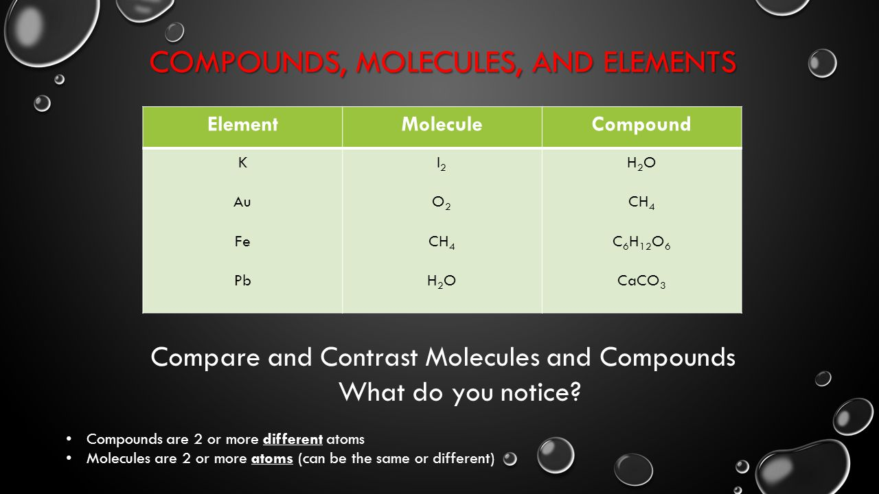 Compounds, molecules, and elements
