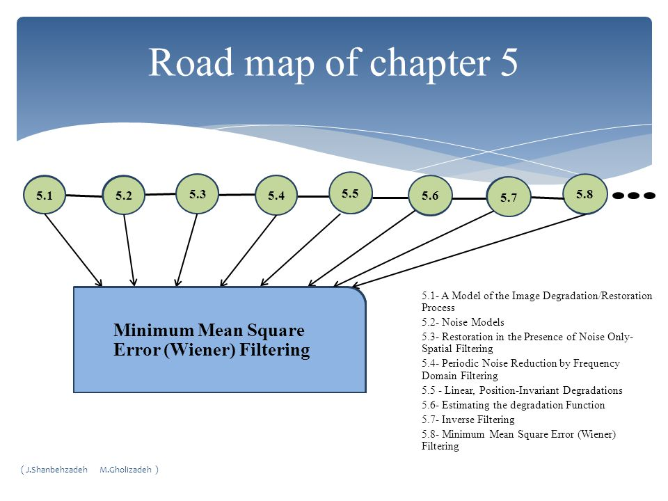 Road map of chapter 5 Minimum Mean Square Error (Wiener) Filtering