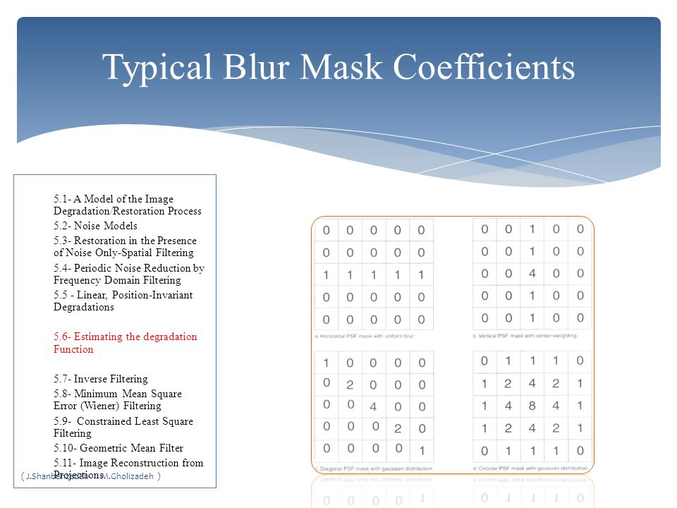 Typical Blur Mask Coefficients