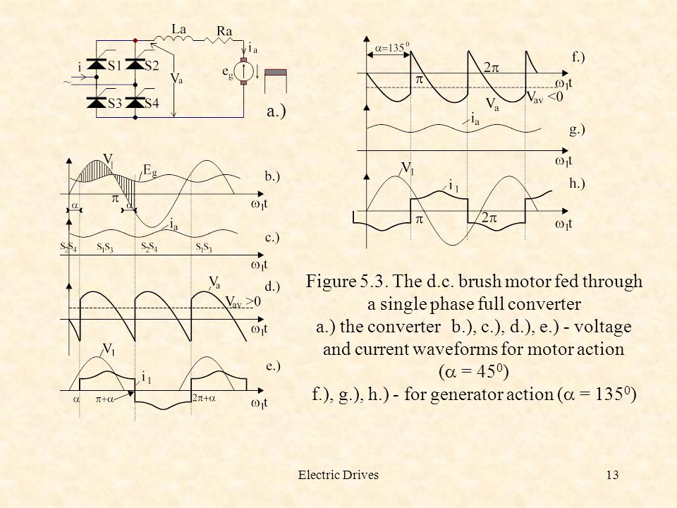 f.), g.), h.) - for generator action (a = 1350)