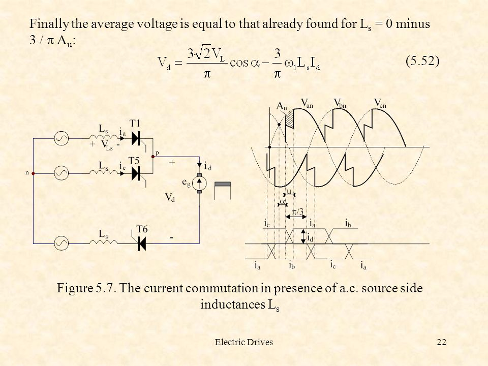 Finally the average voltage is equal to that already found for Ls = 0 minus