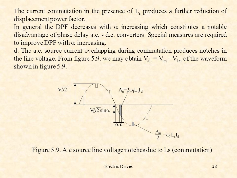Figure 5.9. A.c source line voltage notches due to Ls (commutation)