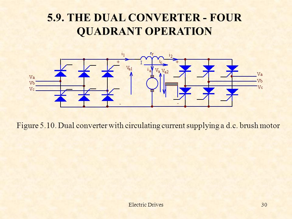 5.9. THE DUAL CONVERTER - FOUR QUADRANT OPERATION