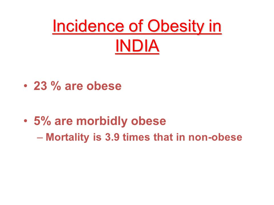 Incidence of Obesity in INDIA