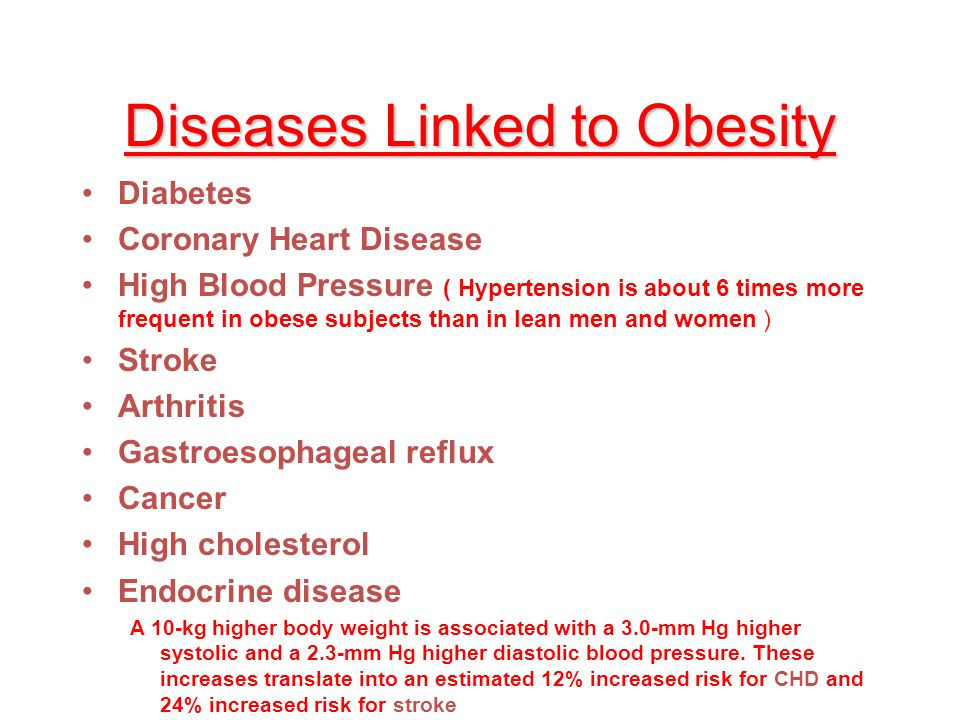 Diseases Linked to Obesity