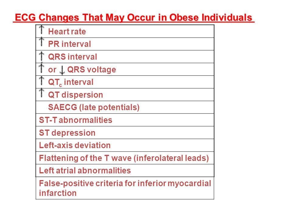 SAECG (late potentials) ST-T abnormalities ST depression