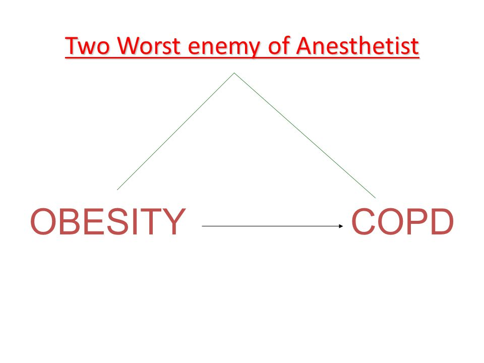 Two Worst enemy of Anesthetist