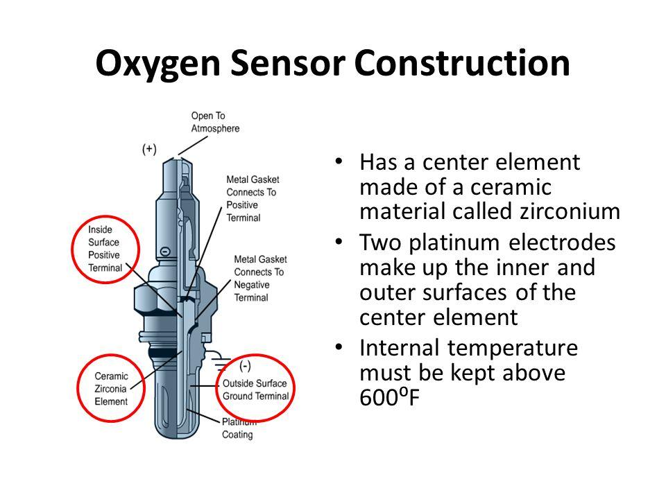 Oxygen Sensor Construction