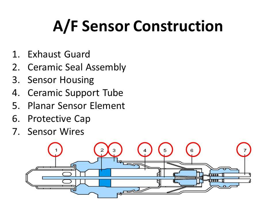 A/F Sensor Construction