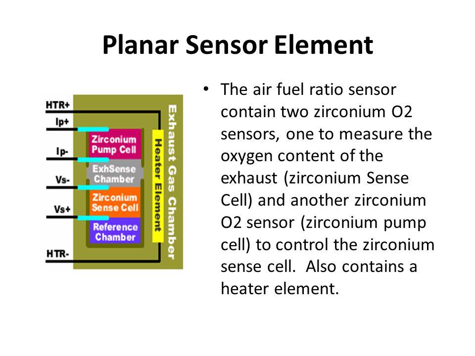 Planar Sensor Element