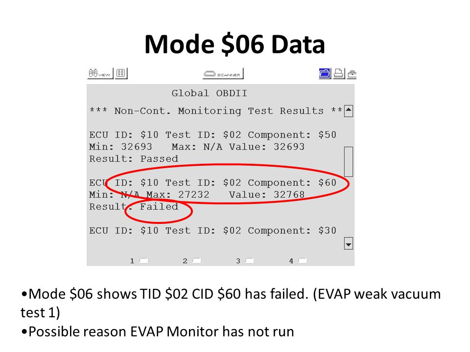 Mode $06 Data See page 63. Mode $06 shows TID $02 CID $60 has failed.