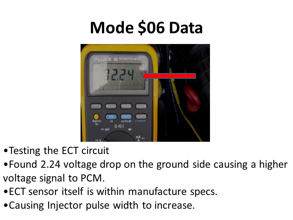Mode $06 Data Testing the ECT circuit