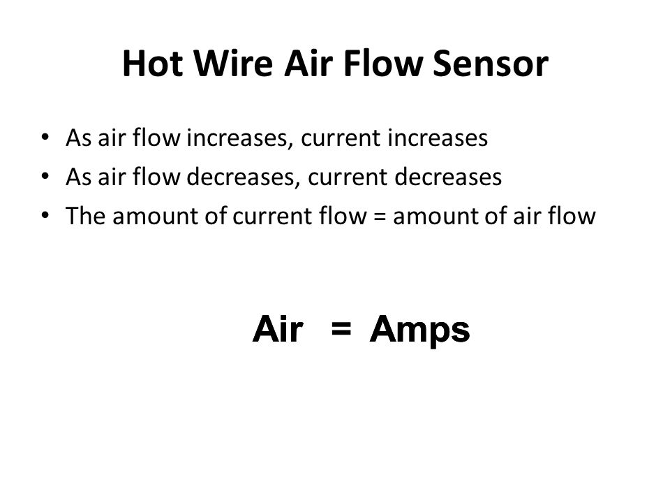 Hot Wire Air Flow Sensor