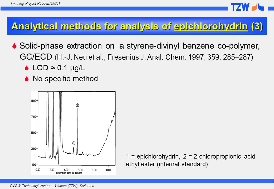 Analytical methods for analysis of epichlorohydrin (3)