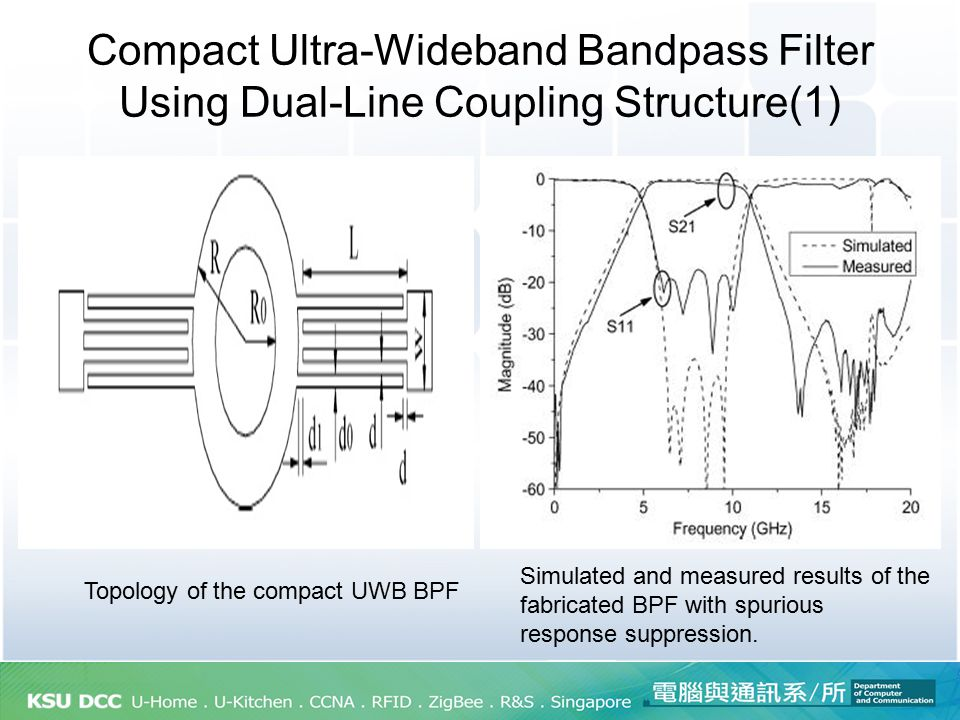 Compact Ultra-Wideband Bandpass Filter Using Dual-Line Coupling Structure(1)