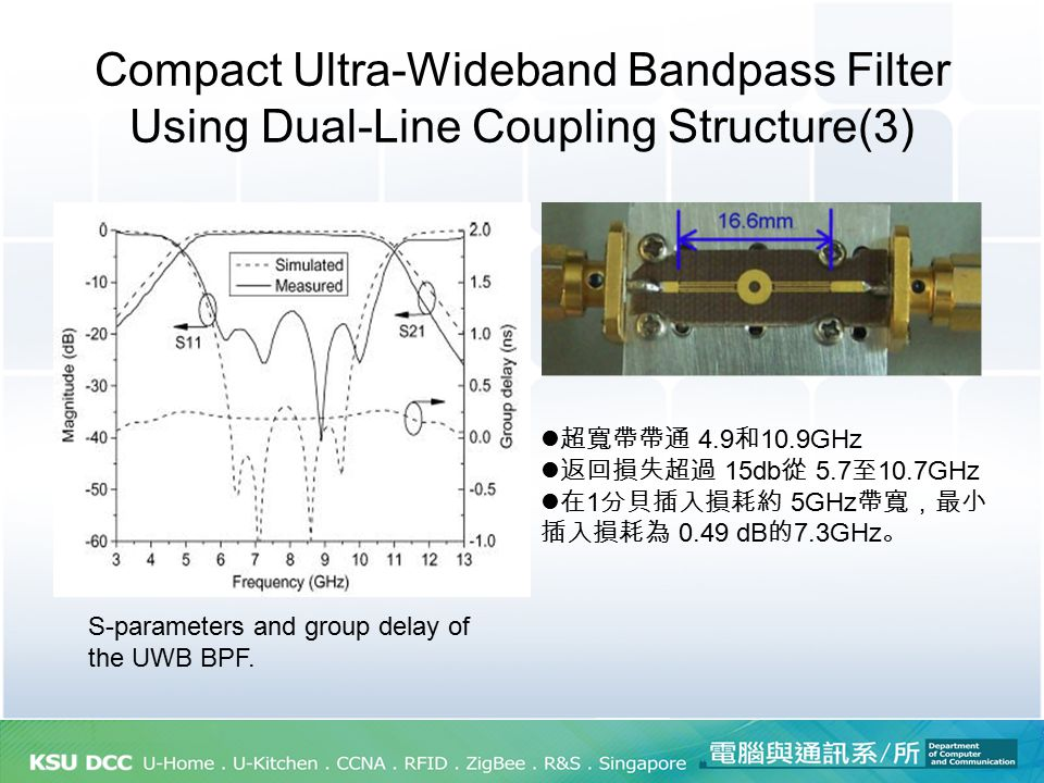 Compact Ultra-Wideband Bandpass Filter Using Dual-Line Coupling Structure(3)